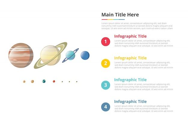 Vari pianeta nel modello di infografica confronto dimensioni galassia con 4 punti di descrizione del testo spazio libero