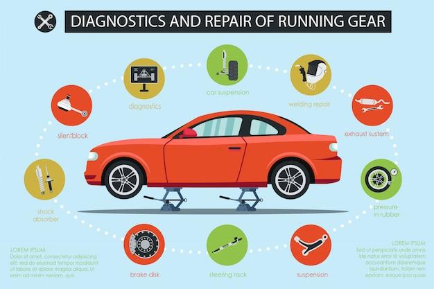 Vector diagnostic banner repair di marcia.