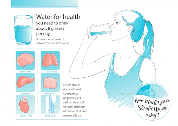 Vector donna acqua potabile