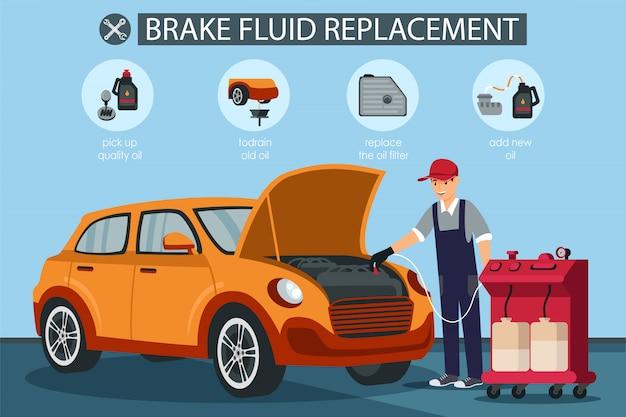 Vector flat baner brake fluent replacement in car.