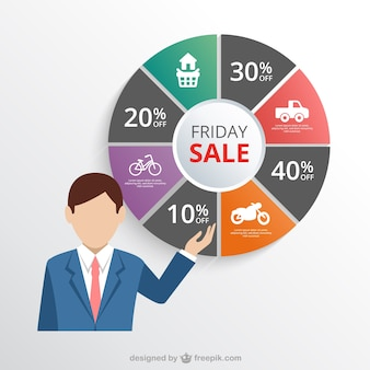 Venerdì vendita infografica