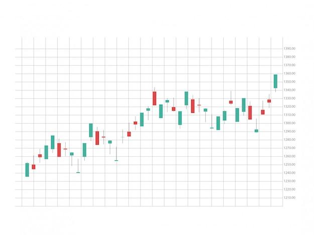 Vettore del grafico commerciale del mercato azionario futuristico