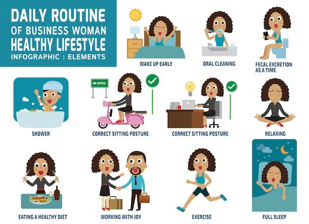 Vettore di routine quotidiana