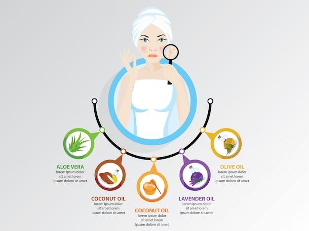 Vettore di suggerimenti casalinghi di cura di pelle di inverno di infografica