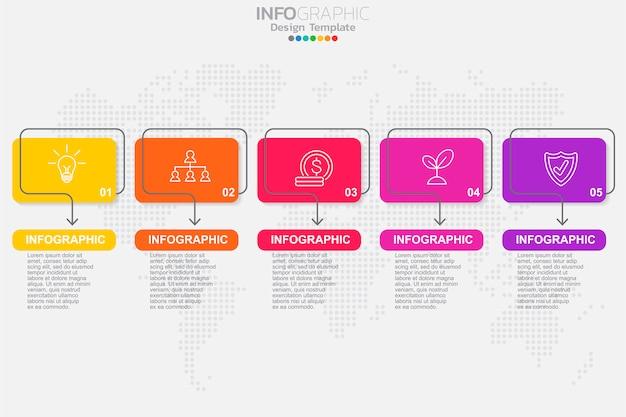 Vettore infographic di progettazione di cronologia di cinque punti