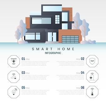 Vettore infographic di tecnologia domestica astuta