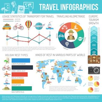 Viaggiare insieme infografica piatta