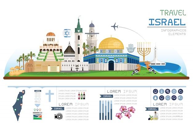 Viaggio di infografica e design del modello di punto di riferimento israele.
