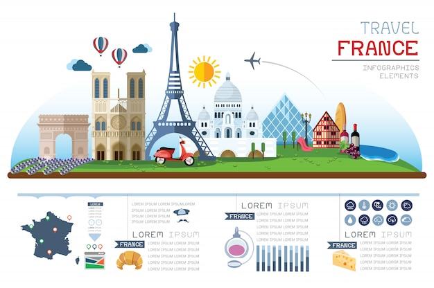 Viaggio di infografica e design del modello di riferimento in francia.