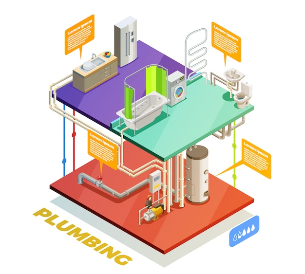 Vista isometrica dell'impianto di riscaldamento dell'acqua dell'impianto idraulico