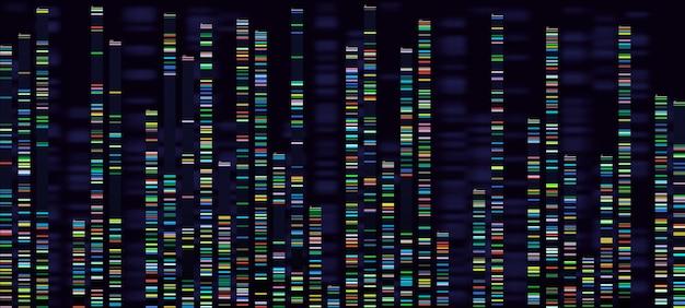 Visualizzazione dell'analisi genomica. sequenziamento del genoma del dna, analisi della mappa genetica dell'acido desossiribonucleico e sequenza del genoma
