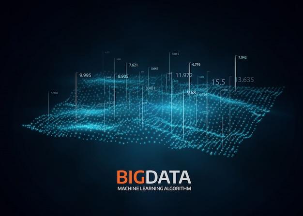 Visualizzazione di grandi quantità di dati. sfondo vettoriale futuristico.