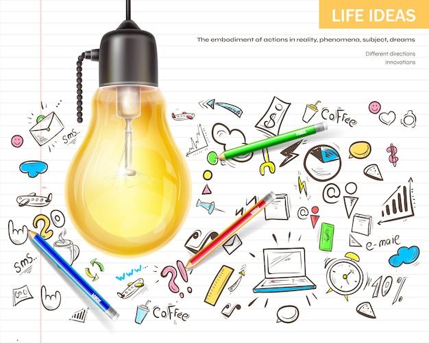 Visualizzazione di idee di brainstorming