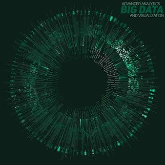 Visualizzazione verde circolare di big data. infografica futuristica. progettazione estetica dell'informazione. complessità dei dati visivi. visualizzazione grafica di thread di dati complessi. rete sociale. grafico dati astratto