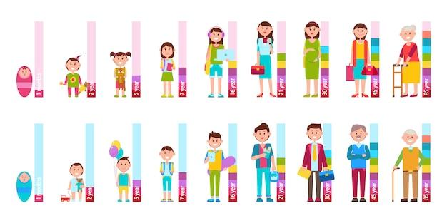 Vita degli esseri umani dal bambino all'anziano dell'uomo e della donna con la scala accanto su bianco