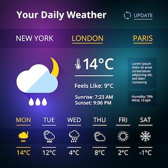 Widget meteo per browser web o smartphone