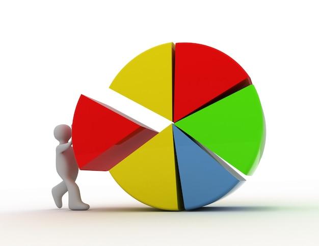 3d-mensen - man, persoon met kleurrijk cirkeldiagram
