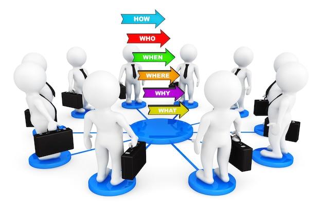 3d-personenzakenman rond verschillende kleurrijke pijlen met verschillende vragen op een witte achtergrond