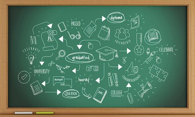 3d-schoolbord achtergrond met afstuderen schets