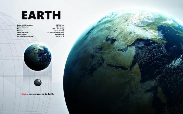 Aarde. minimalistische stijl