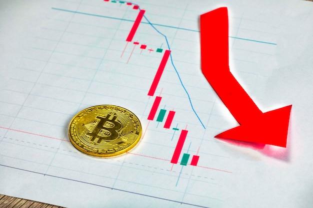 Afschrijving van virtueel geld bitcoin afschrijving van wisselkoers rode pijl en gouden bitcoin