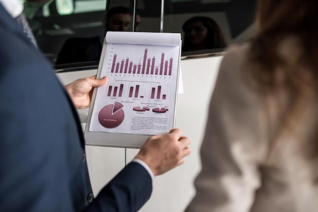 Autoverkoper holding graphs