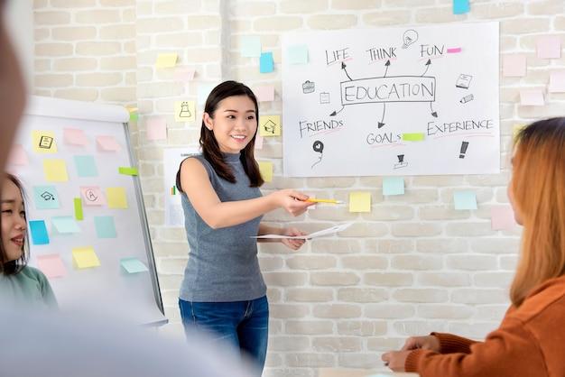 Aziatische vrouwelijke student die een presentatie in klaslokaal maakt