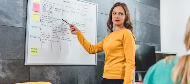 Bedrijfs vrouw die zich voor whiteboard bevindt