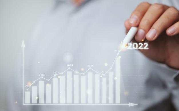 Bedrijfsanalyse en financieel concept plannen om de bedrijfsgroei te vergroten