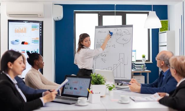 Bedrijfshoofd staat voor publiek, diverse personeelsleden die een presentatie maken