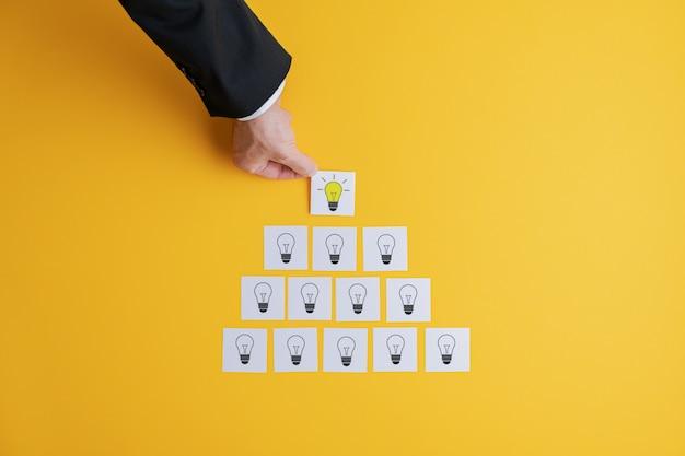 Bedrijfsontwikkeling en idee concept