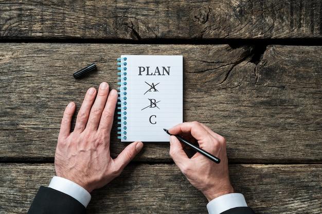 Bedrijfsplanning en visie