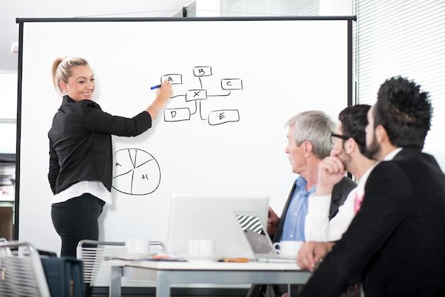Bedrijfspresentatie op grafiek voor leidinggevenden