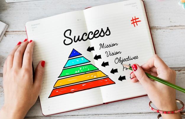Bedrijfsproces actieplan concept