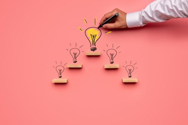 Bedrijfsvisie en idee concept