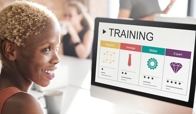 Beginner gemiddeld geschoolde expert productiviteit