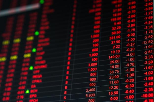 Beursprijs ticker board in bearmarkt dag