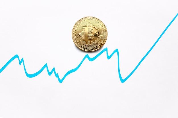 Bitcoin cryptocurrency bitcoin-groeigrafiek op de beursgrafiek