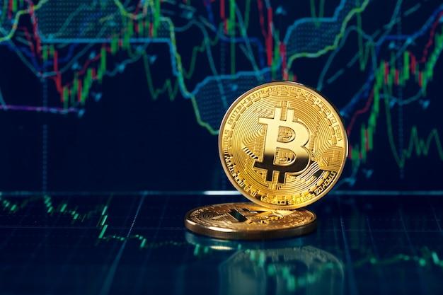 Bitcoin en grafiek