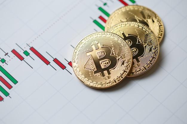 Bitcoin gouden munt en grafiekachtergrond.