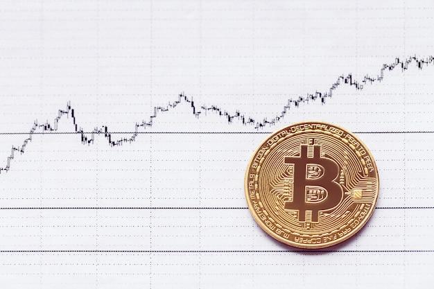 Bitcoin op de achtergrond van een stijgende grafiek