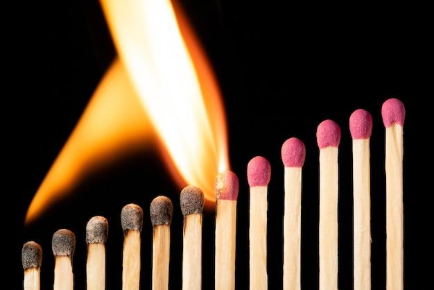 Brand verspreidt zich van de onderste naar de bovenste lucifers. symbool van snel stijgen van iets.