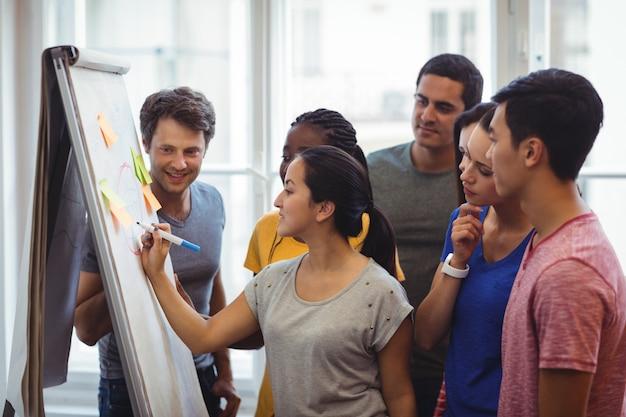 Business executive uitleggen van haar collega's op whiteboard