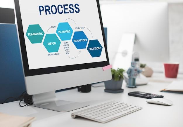 Businessplan strategie ontwikkelingsproces grafisch concept