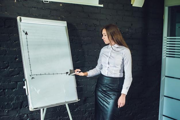 Bussiness, vergadering en onderwijs - zakenvrouw met flip-over in kantoor