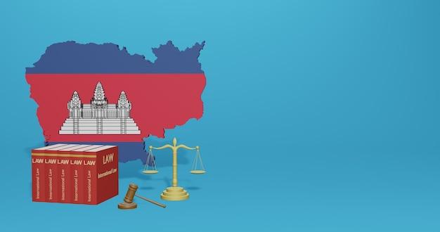 Cambodjaanse wet voor infographics, sociale media-inhoud in 3d-weergave