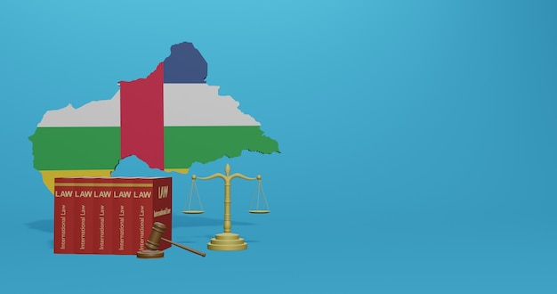 Centraal-afrikaanse republiek wet voor infographics, sociale media-inhoud in 3d-rendering