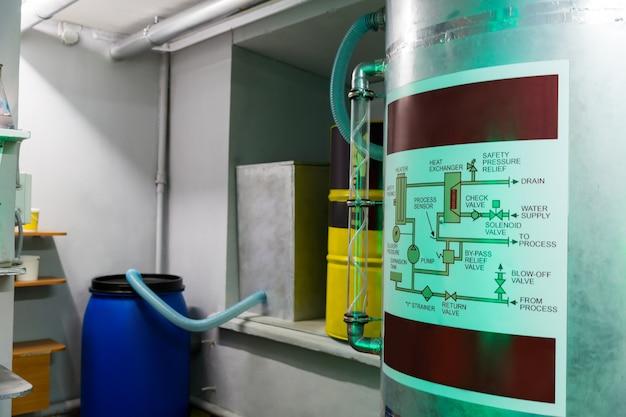 Chemisch laboratorium