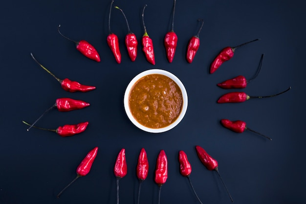 Chili pepers en chutney