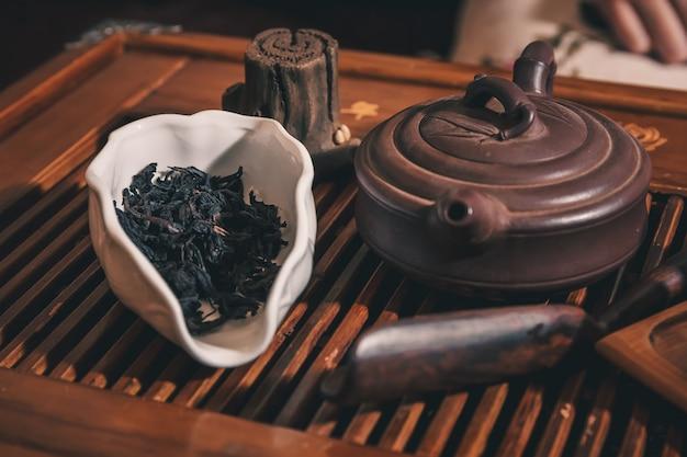 Close-upreeks van de thee van china
